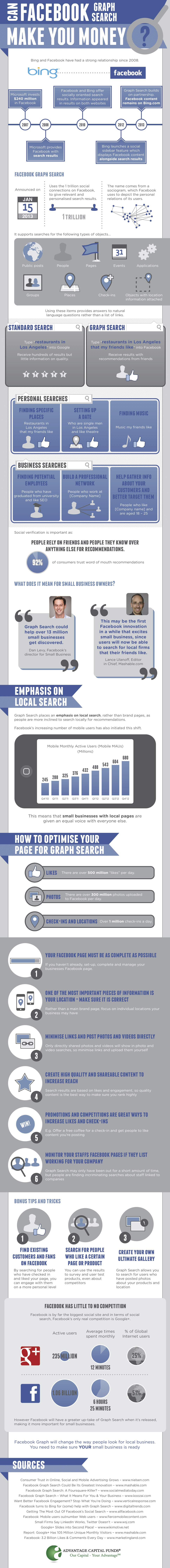Facebook Graph Search Benefits-Infographic