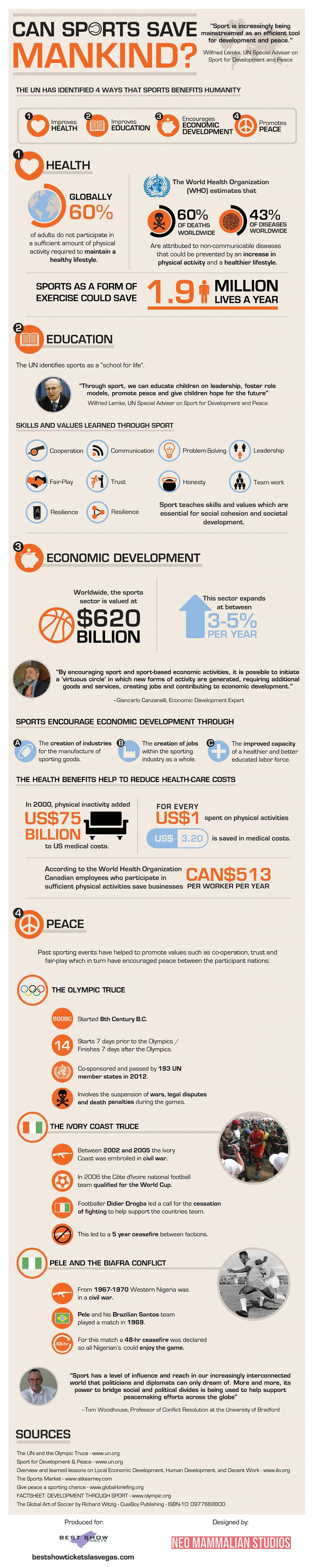 Sports for Humanity-Infographic