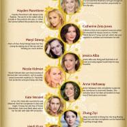 Celebrities Skin Care Secrets