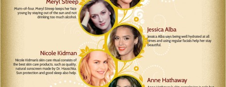 Celebrities Skin Care Secrets