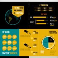 WordPress Popularity 2012