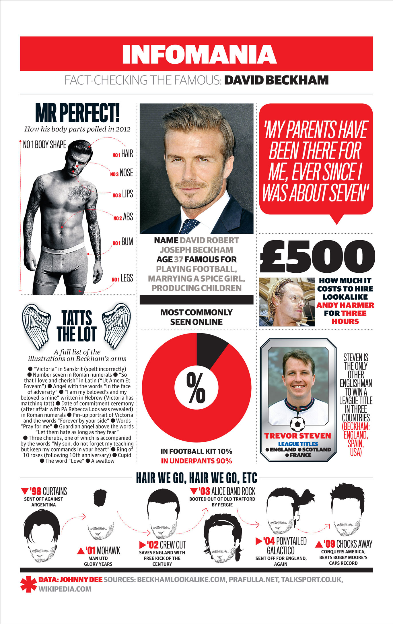 Lights on David Beckham-Infographic