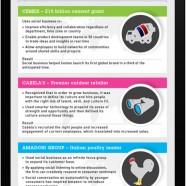 Social Business Benefits