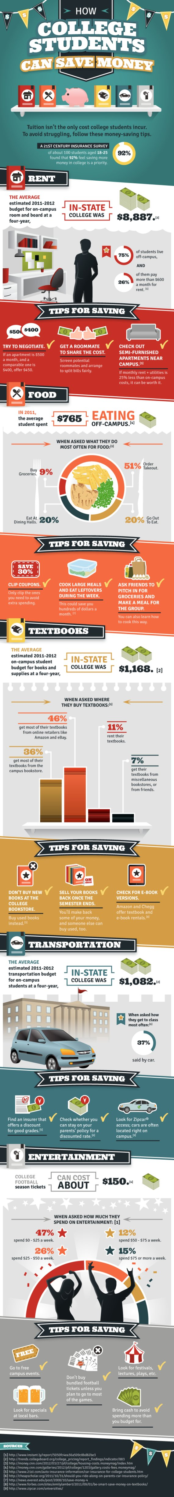 College Students Economics-Infographic
