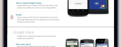 Google Mobile Monetization