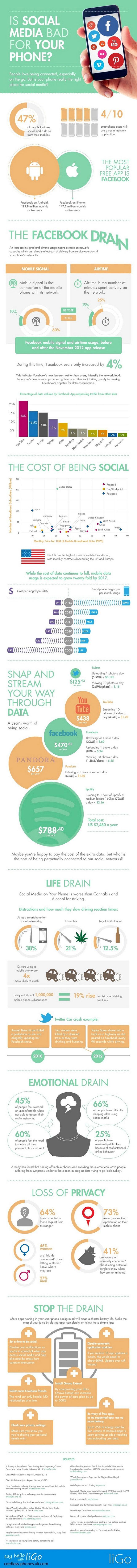 Social Mobile Risks-Infographic
