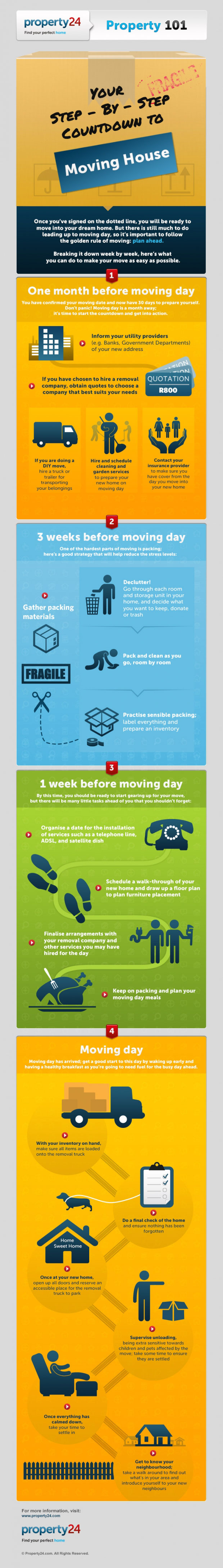 Moving out Preparations-Infographic