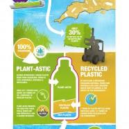 Sugar Cane Plastic