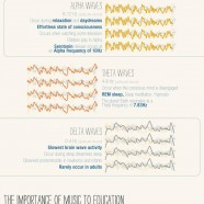 Music and Psychology