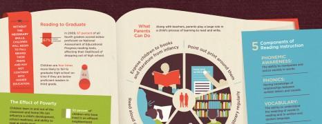 Learn Children Read