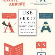 Serif Sans Serif Difference