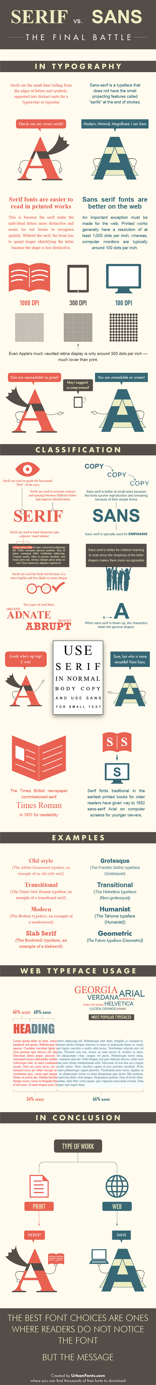 Serif Sans Serif Difference-Infographic