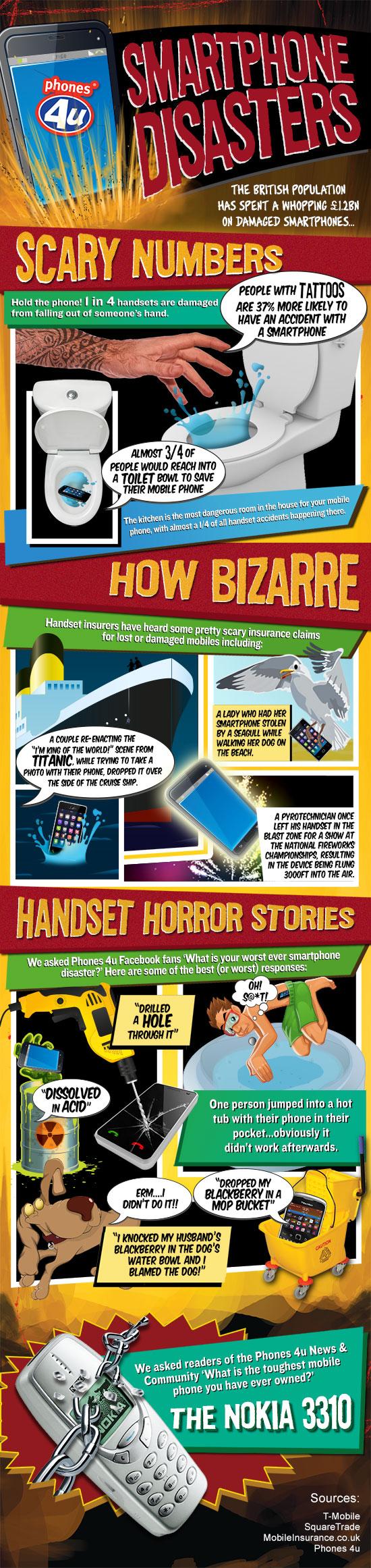 Dead Smartphone-Infographic
