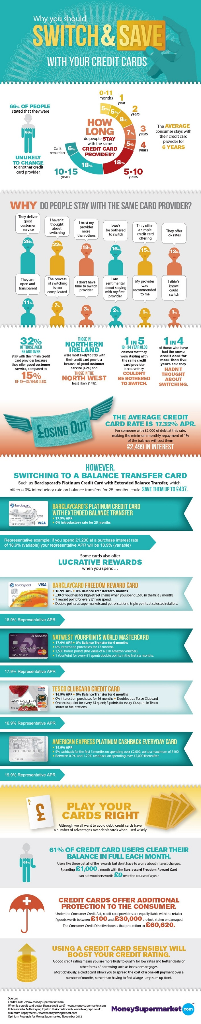 Improve Credit Score-Infographic