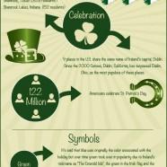St Patrick's Day in America