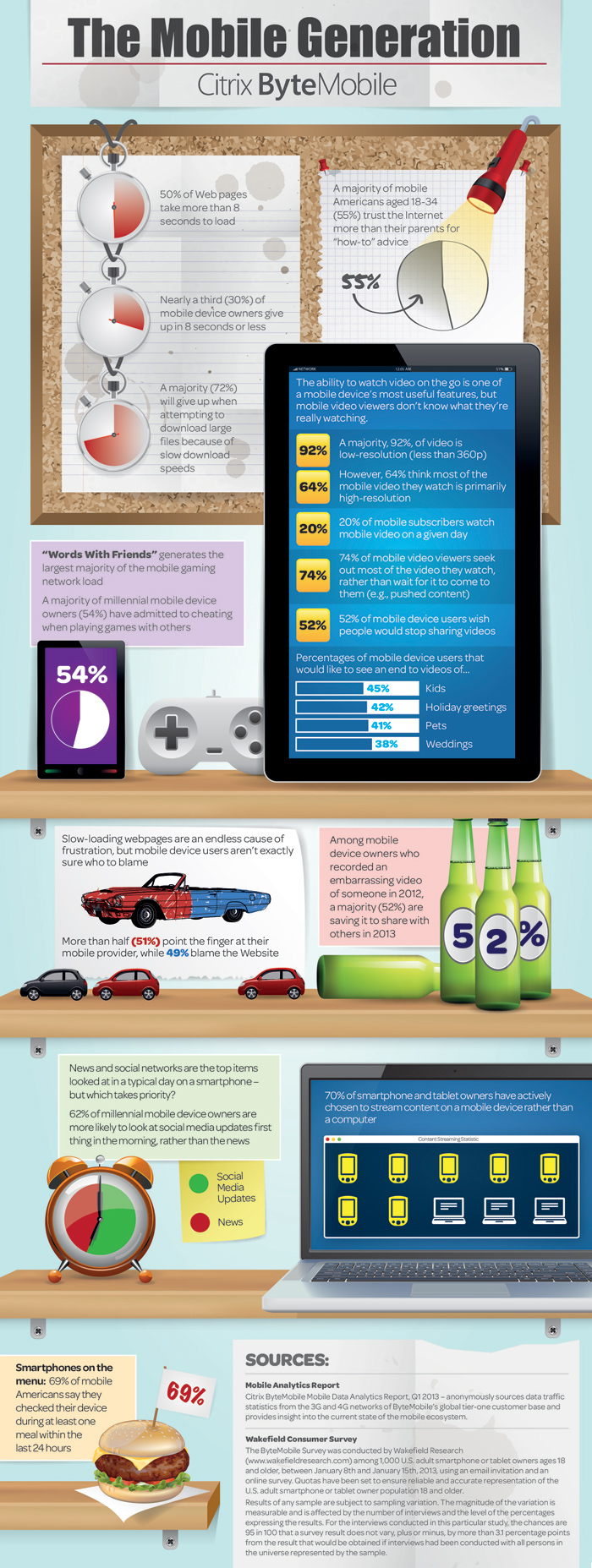 Mobile Experience Report-Infographic