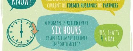 Violence Against Women Statistics