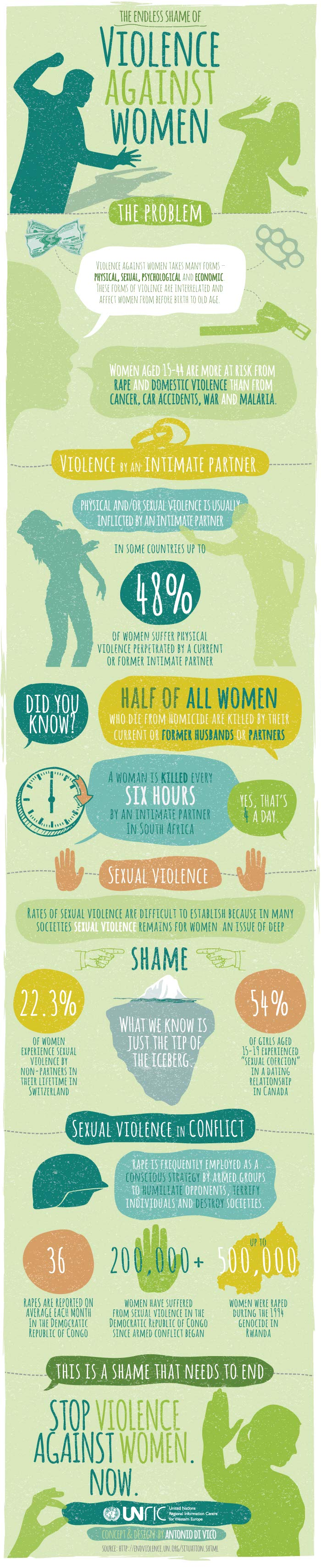 Violence Against Women Statistics-Infographic