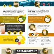 Food for Workout