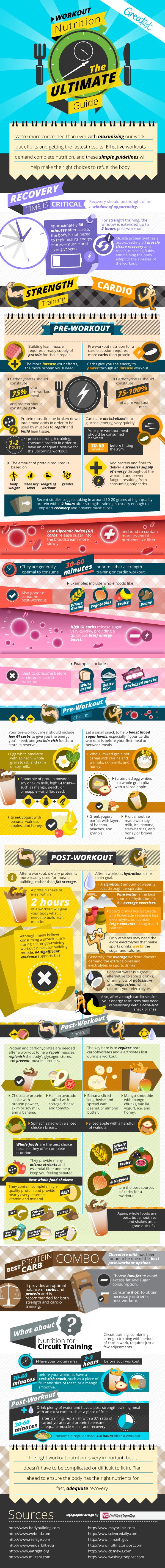 Food for Workout-Infographic