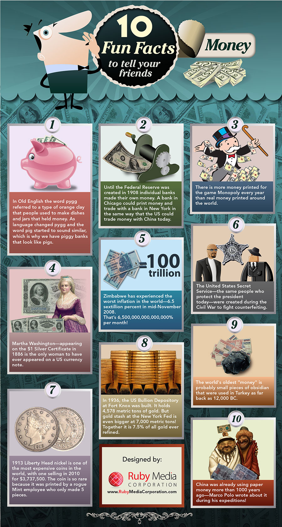 Money in Time-Infographic