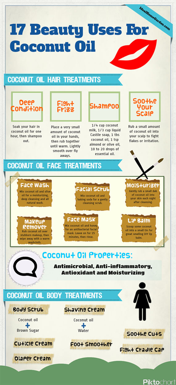 Coconut Oil Treatments-Infographic
