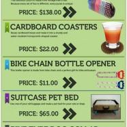 8 Upcycling Ideas