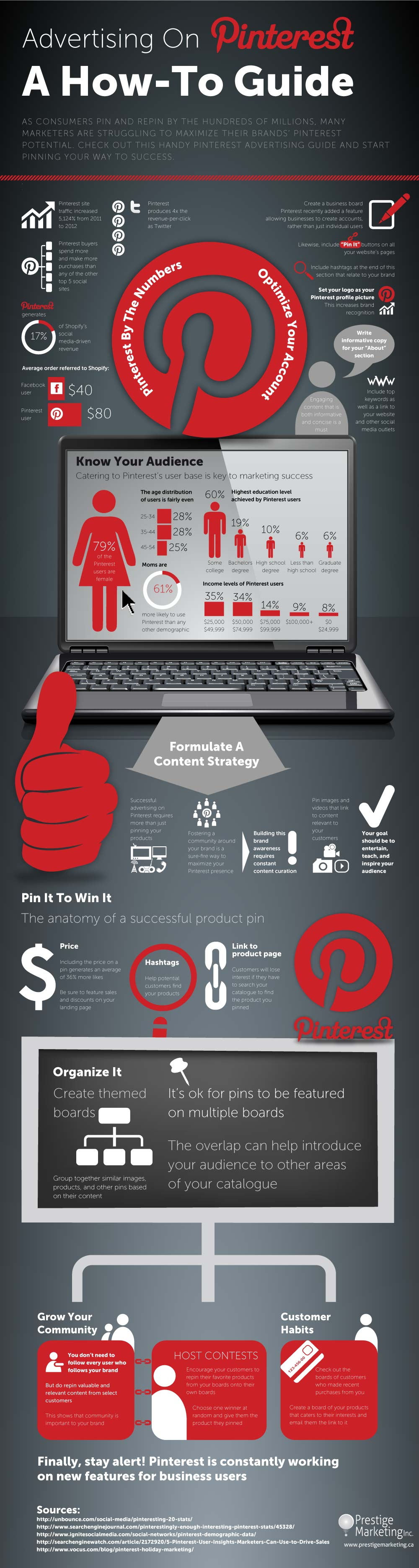 Pinterest Promotion Guidelines-Infographic