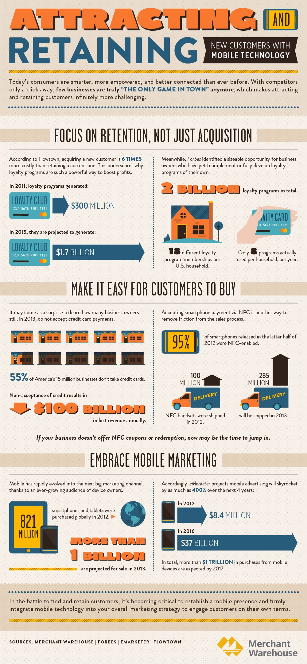 Invest in Customer Retention-Infographic