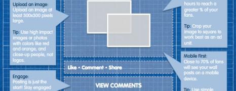 Better Facebook Image Posts