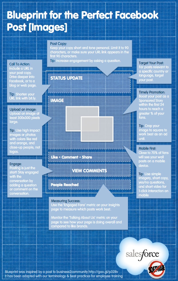 Better Facebook Image Posts-Infographic