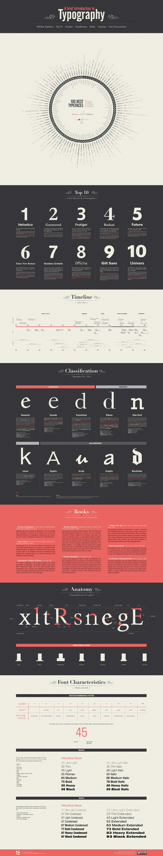 Typography Essentials-Infographic