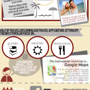 Content Marketing in Travel Industry