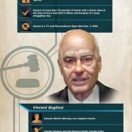 American Justice Advocates