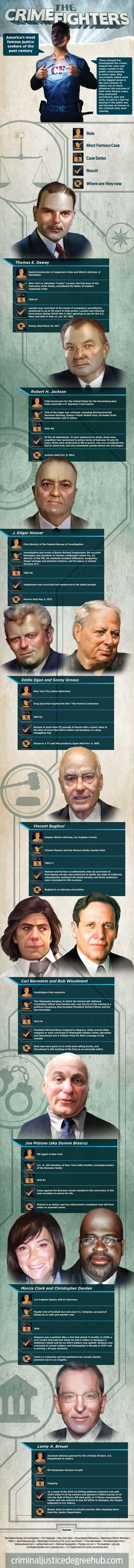 American Justice Advocates-Infographic