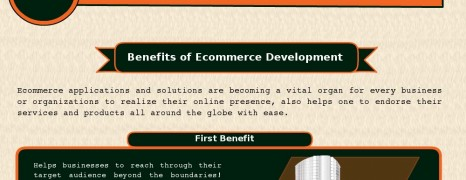 e Commerce Kickstart