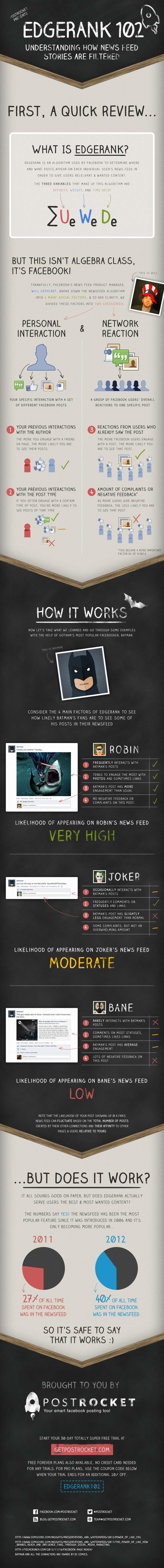 Understanding Edgerank-Infographic