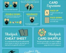 Blackjack 101