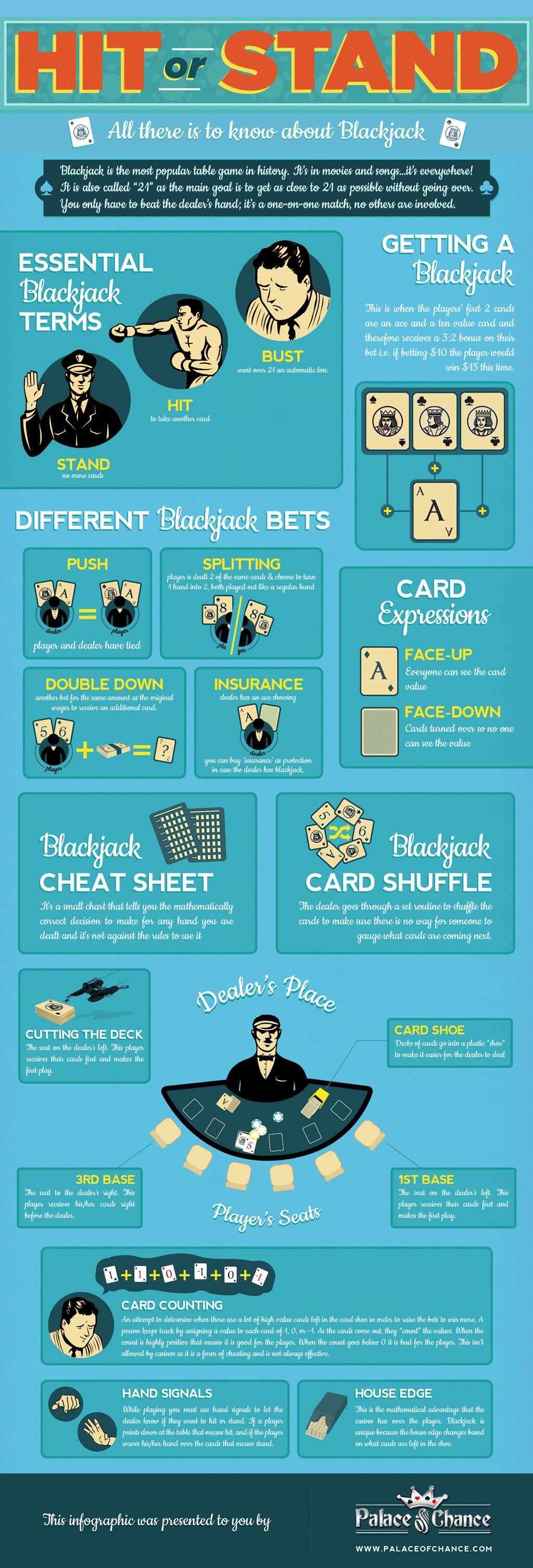 Blackjack 101-Infographic