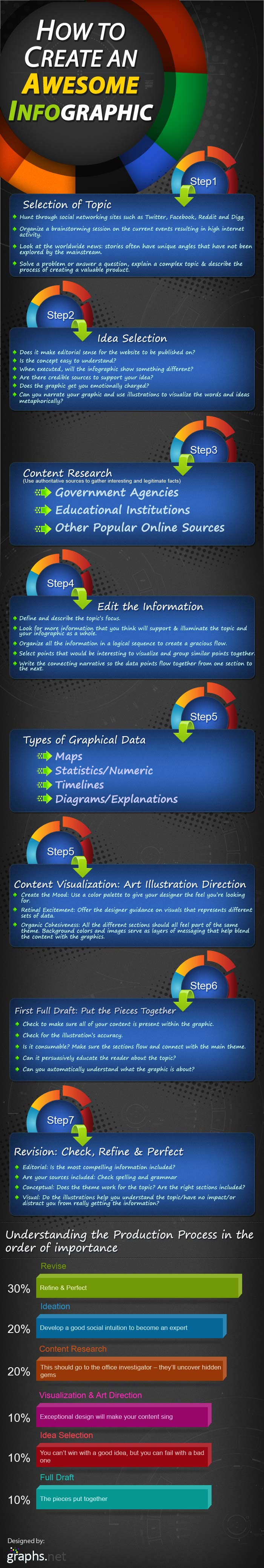 Infographic Creation 101-Infographic