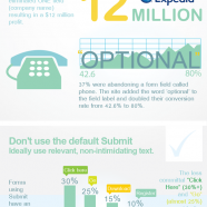 Contact Form Optimization
