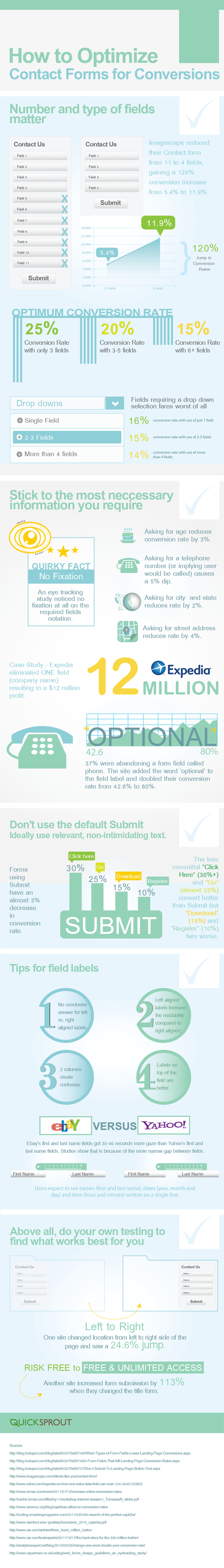 Contact Form Optimization-Infographic