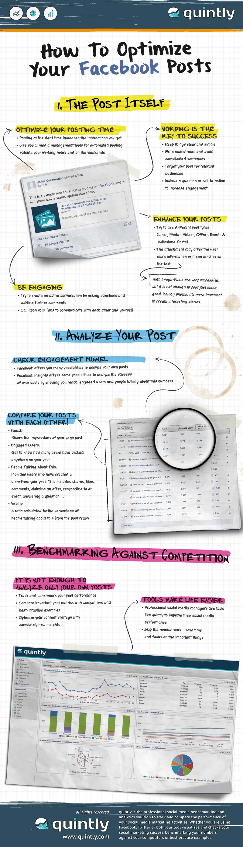 Better Facebook Posts-Infographic
