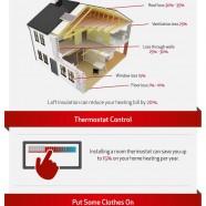 Home Heating Savings