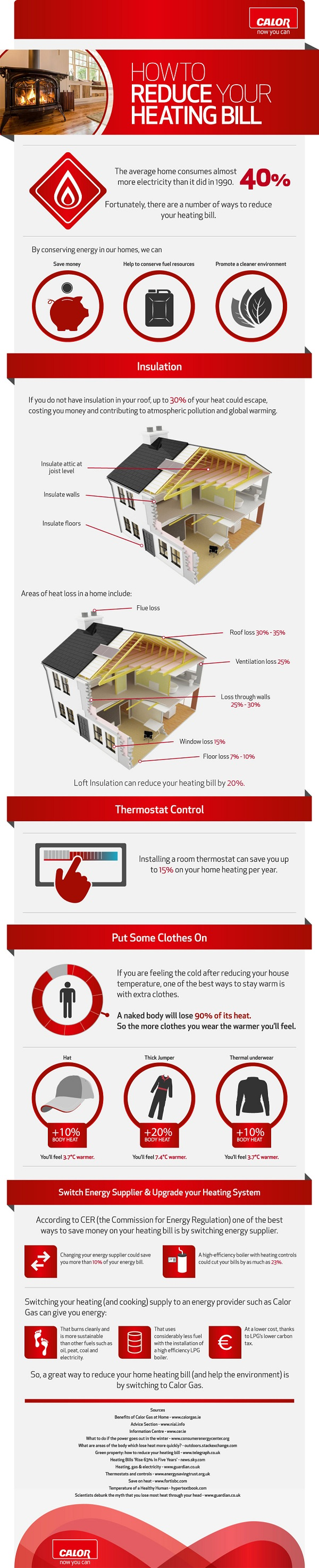 Home Heating Savings-Infographic