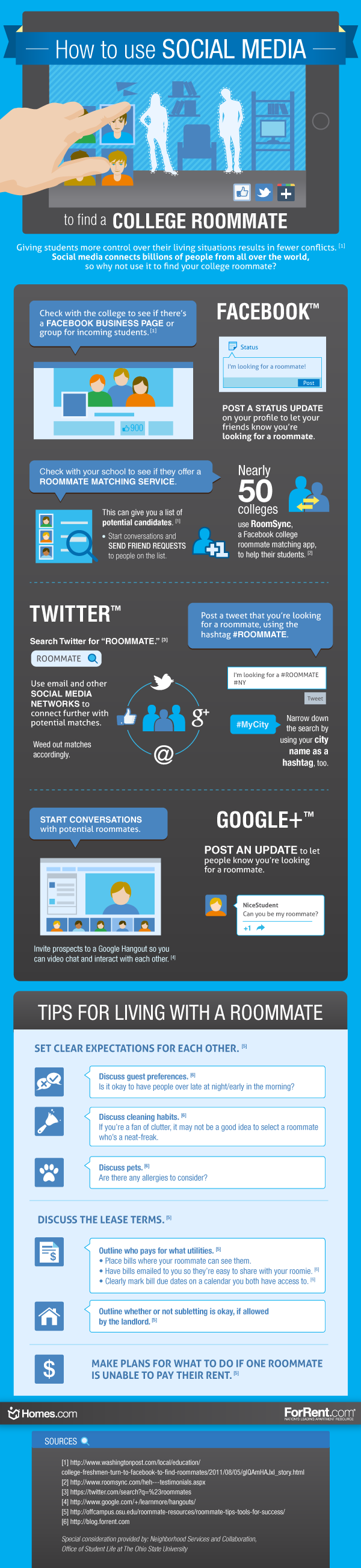 Social Roommate Finder-Infographic