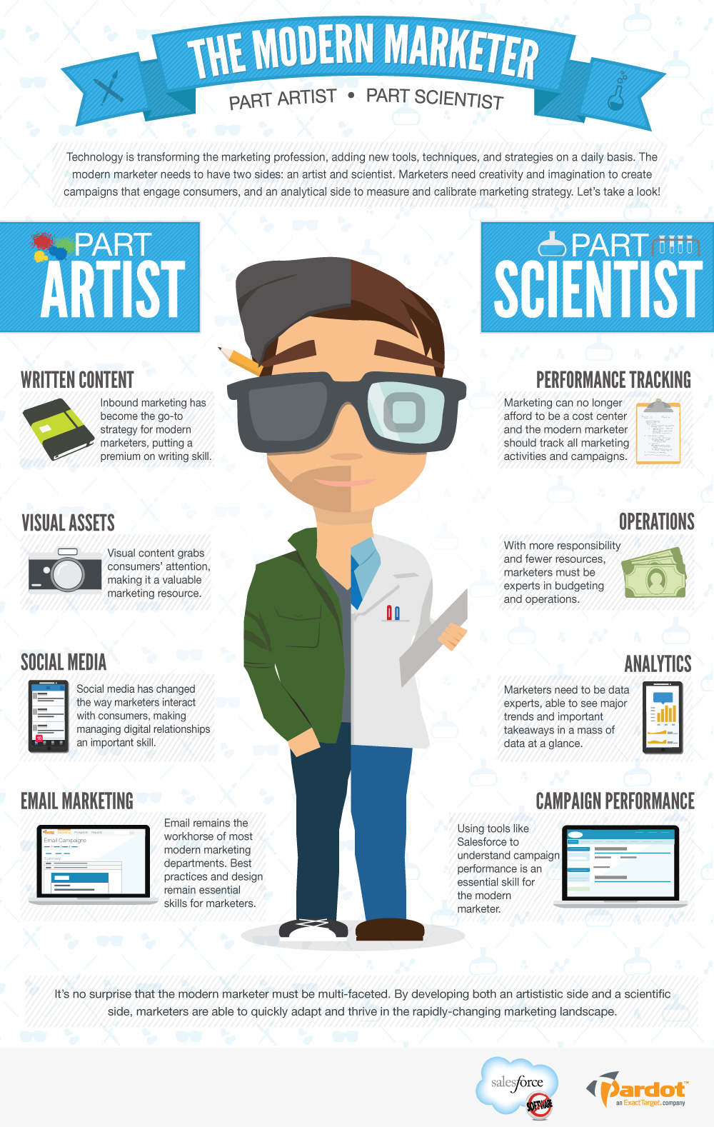 Double Faced Marketer-Infographic
