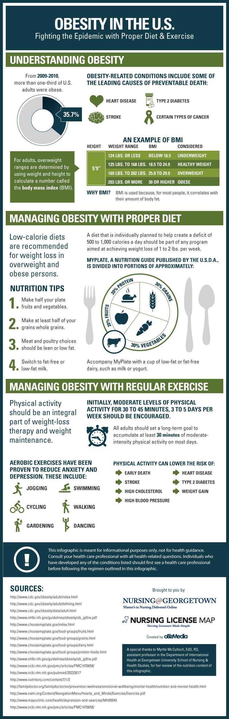 Dealing with Obesity-Infographic