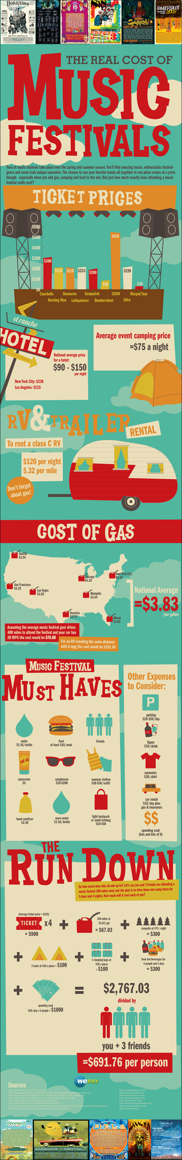 Music Festival Expenses-Infographic