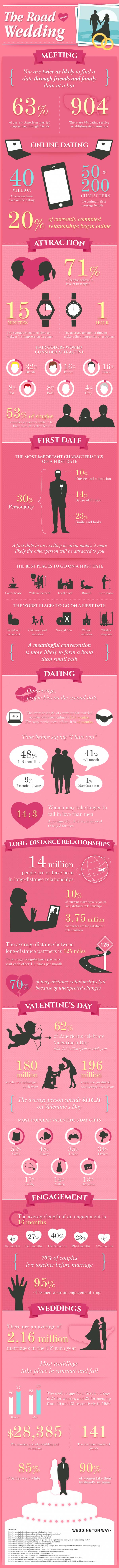 Go Wedding-Infographic